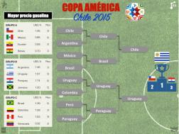 Ganador: URUGUAY 7 de 10