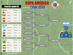 Ganador: ARGENTINA 8 de 10