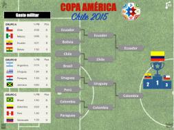Ganador: COLOMBIA 9 de 10