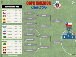 Ganador: CHILE 10 de 10